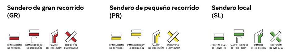 Fuente: Federación Española de Deportes de Montaña y Escalada